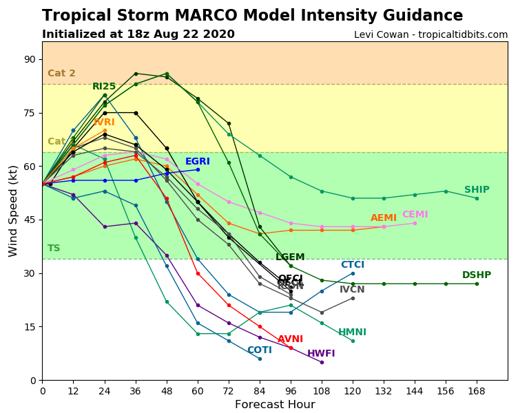 14L_intensity_latest.png