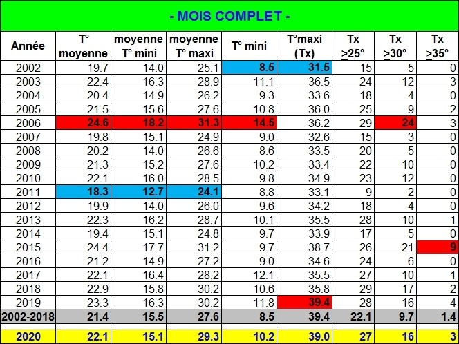 537185019_TEMPjuillet.jpg.fe809eddef602421b5829eb879dd7a37.jpg