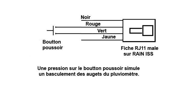test-pluviometre-ISS-Vantage-Pro2-Davis-Instruments.jpg
