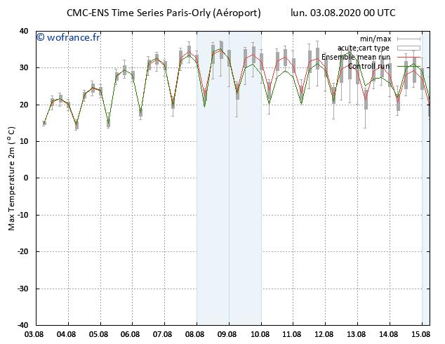 ts-charts.png