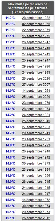 Toulouse.thumb.png.6c4cec1573d0a7e4664bd0186407e386.png