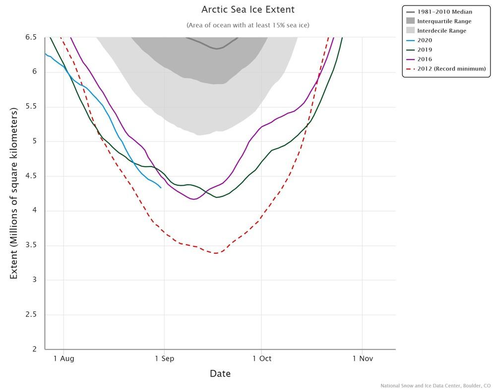 arctic-sea-ice-extent.jpeg