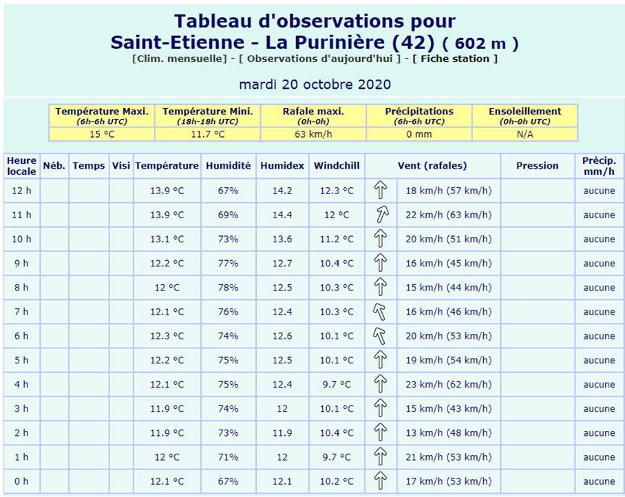 228011201_Saint-Etienne-LaPurinire.JPG.d2c2aa122a16d592e80f9e2c1d1e8e86.JPG