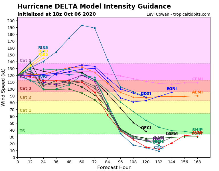 26L_intensity_latest-1.png
