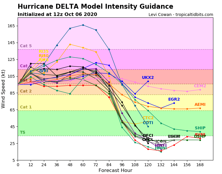 26L_intensity_latest.png
