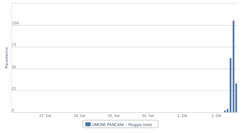 chart.png.fc4d125cd64ad47ad76acc45f2c14be3.png