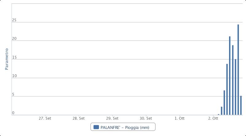 palanfre.png.1bd2eec014c6d4266f2bda8d19f3d225.png