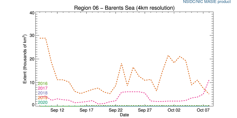 r06_Barents_Sea_ts_4km.thumb.png.446025594d01999f561e7c0f6ac5fdca.png