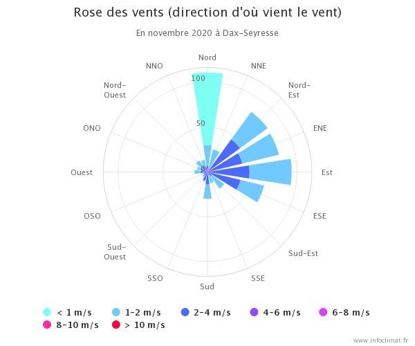graphique_infoclimat_fr.png.56951265a4b8ff6fbea2043f75592e36.png