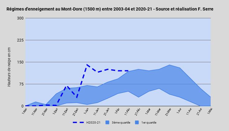 2001174226_chart(3).png.aecd89cafca27ac249e9466d7919dba1.png