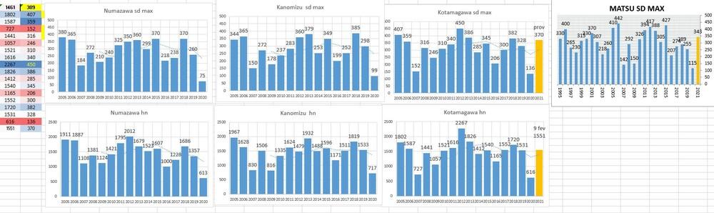 stats2021 02 09.jpg