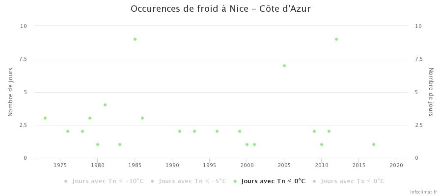 graphique_infoclimat_fr.png.00e7f29b5213f0b1df2309accee10fd1.png