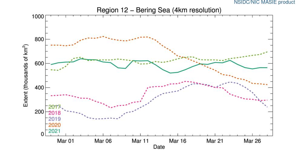 r12_Bering_Sea_ts_4km.png