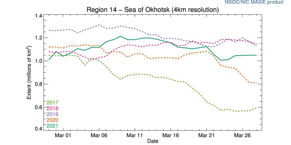 r14_Sea_of_Okhotsk_ts_4km-1.png