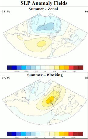 summerzonalandblocking.png.d3dbcb103f4008450ccc71d85cffb50b.png