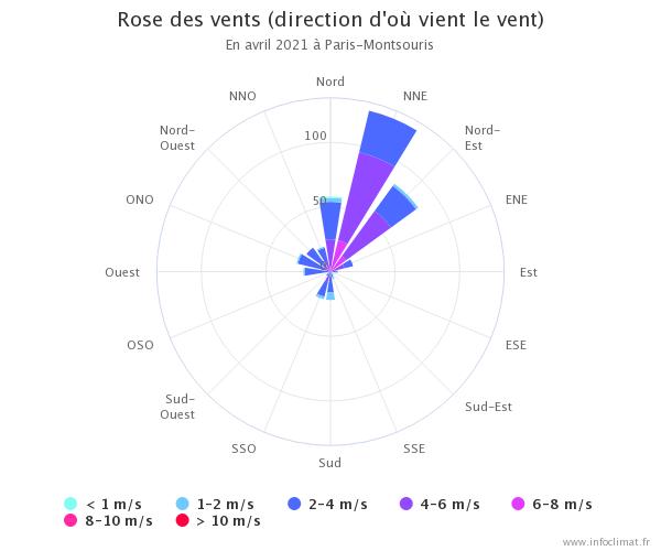 1286527123_graphique_infoclimat.fr(1).png.c43bf68afb51c0d0dea0acac9577bd88.png