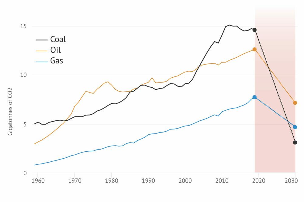 coal-emissions-must-drop-01-2-1536x1024.thumb.jpg.d90c1208e0efd90d9268bfb5378679cc.jpg