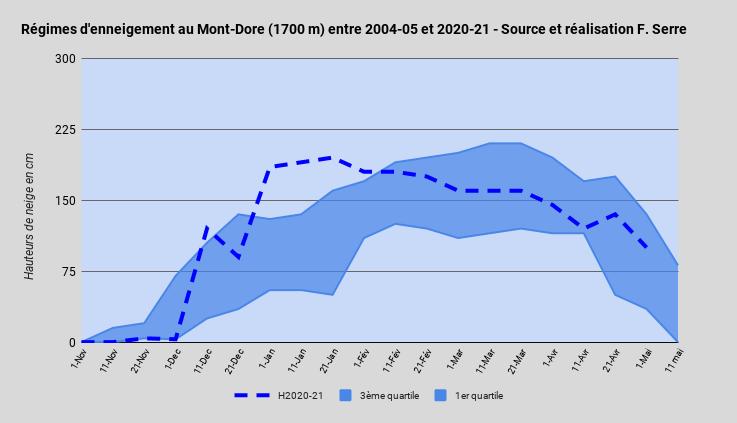 1100011131_chart(30).png.21773d5ab7d0235cb7a27bc67f13f842.png