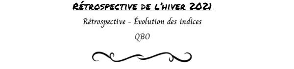 188577151_Rtro-volutionindices-QBO.PNG.731b3cc116a12af2408179cf8f2cae67.PNG