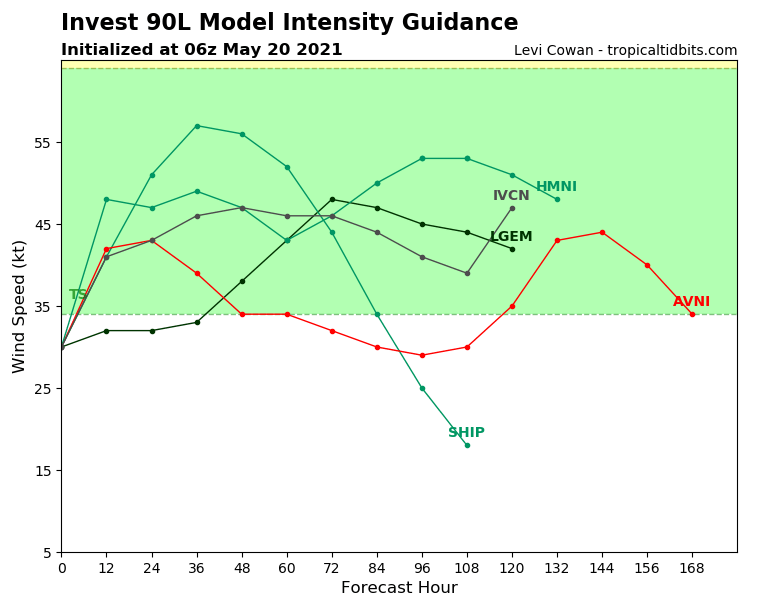 90L_intensity_latest.png.15fca092ccacc67ed6347920673d4128.png