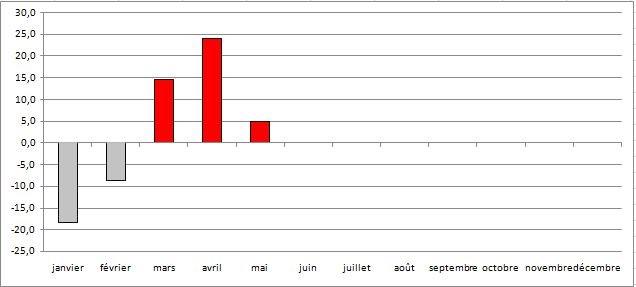 Anomalies_SO.JPG.c7a996f552db2f6cdd33c1e4d9c96772.JPG