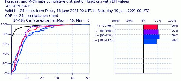 render-gorax-blue-009-6fe5cac1a363ec1525f54343b6cc9fd8-YeXsee.png.a4fe5a936398d1122ecd7922adadea56.png