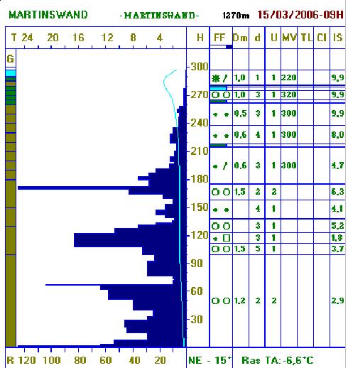 2006_03_15_geliniv_3m.png.e7541992f97b163572342284ce0a7949.png