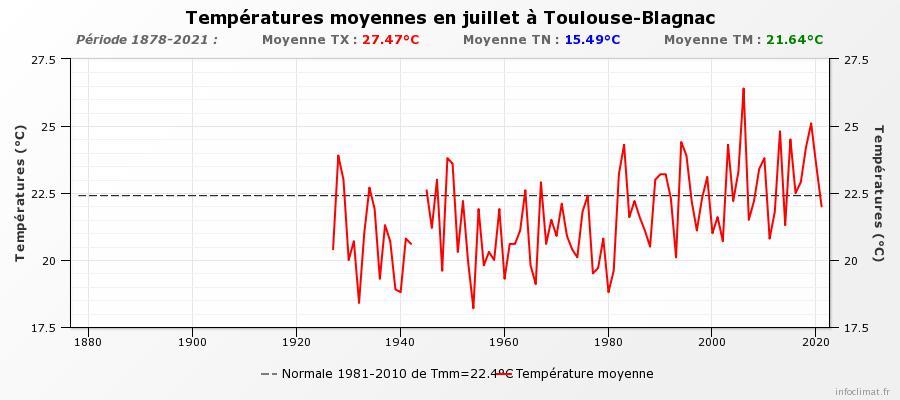 427380405_graphique_infoclimat.fr(1).jpeg.5c27b6d3b401da91f19595f4427f43f5.jpeg