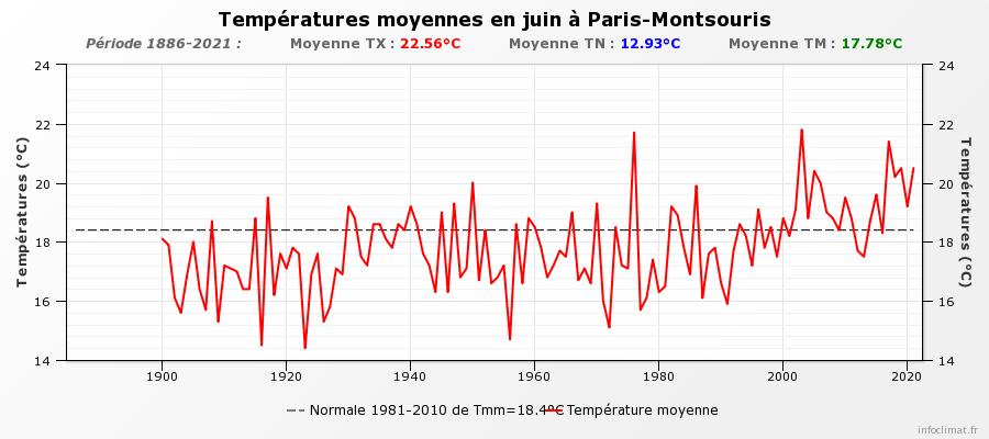 973088415_graphique_infoclimat.fr(3).png.40bd9761bf2dd91f8076a4041581b40e.png