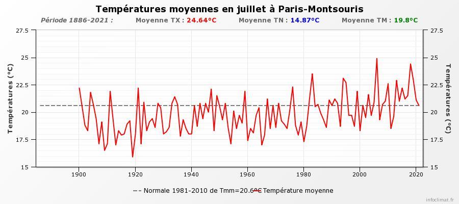 graphique_infoclimat_fr.jpeg.a8967a2504482ceb0d76104b72d138af.jpeg