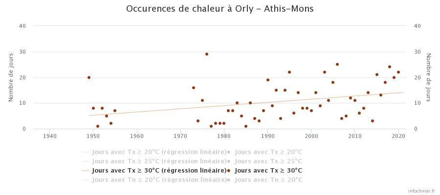 graphique_infoclimat.fr (3).jpeg