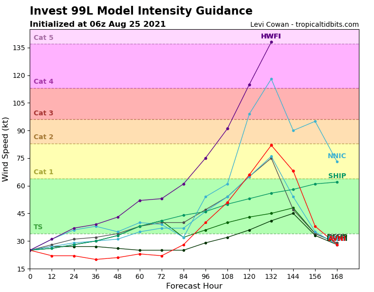99L_intensity_latest.png.f1497515a212117aafebfb846cee26ba.png