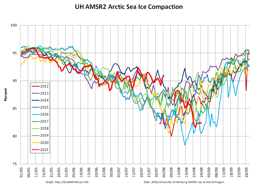 UH-Arctic-Compact-2021-08-29.png.898e31d3beab7b3282c39c44312f6988.png