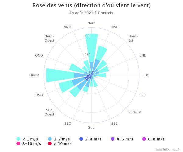 graphique_infoclimat.fr(5).jpeg.8487caa7fd8c0f47676be829fd7ae11a.jpeg